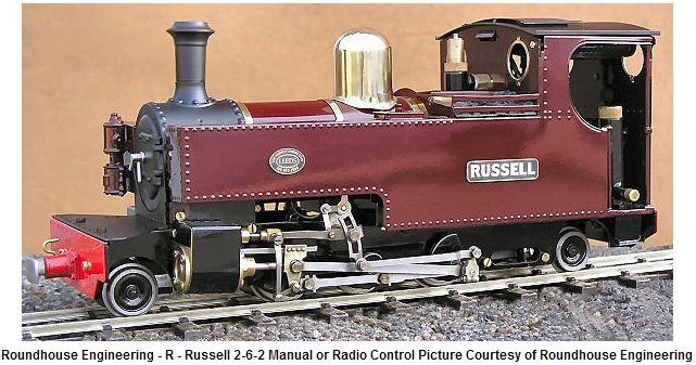 RH Russell