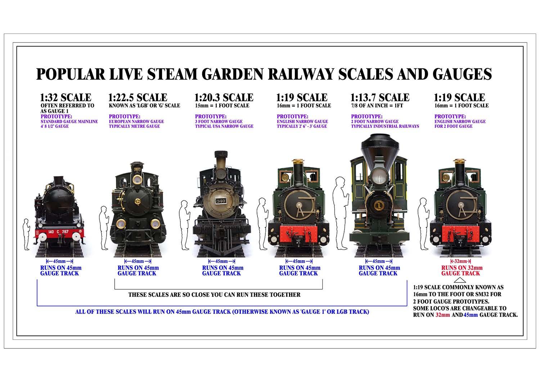 Argyle Loco Works | Live Steam/Electric Model Garden Gauge Trains